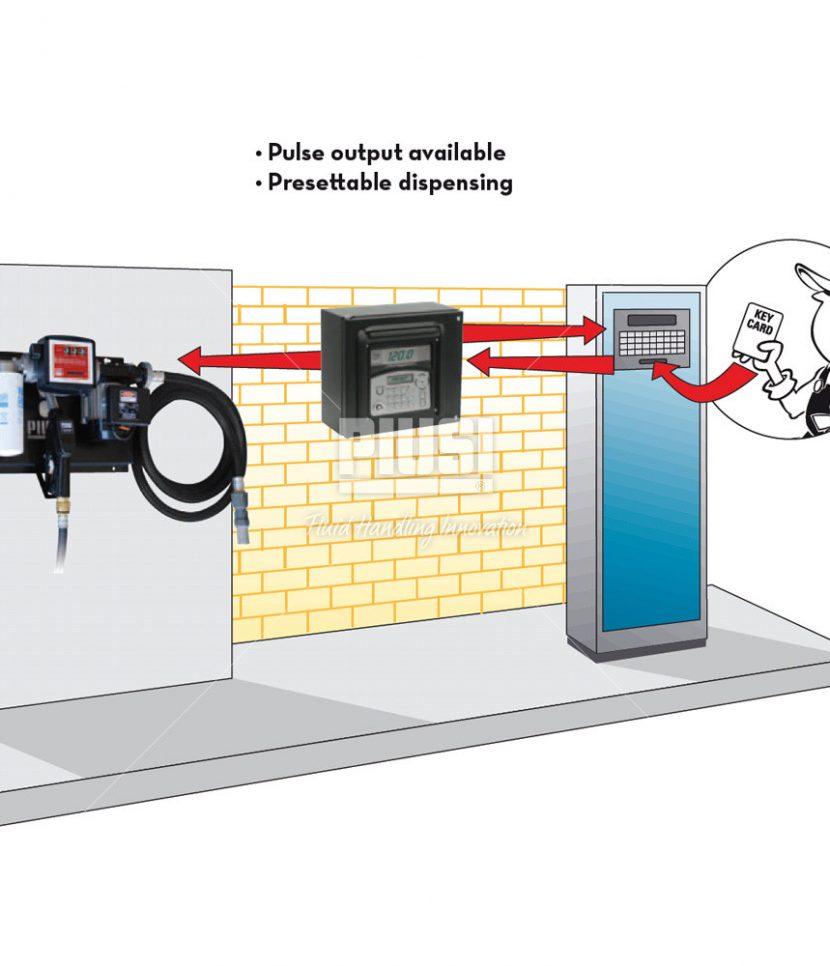 Оборудование для мониторинга процессов отпуска топлива Piusi MC BOX